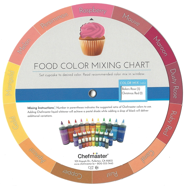 Chefmaster Color Wheel Mixing Chart