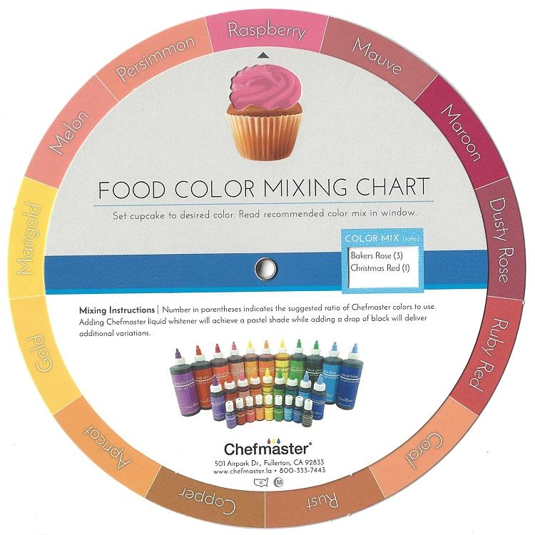 Chefmaster Color Wheel Mixing Chart